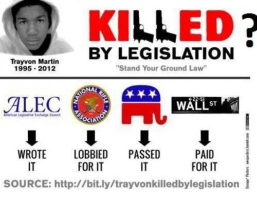 Stand Your Ground Law/ Trayvon martin Case
