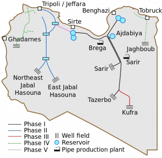 LIBYA MAN MADE RIVER