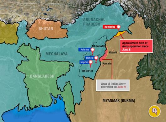 India-Burma-Myanmar